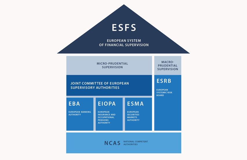 European Union financial framework