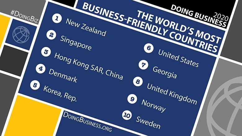 World Bank Doing Business 2020