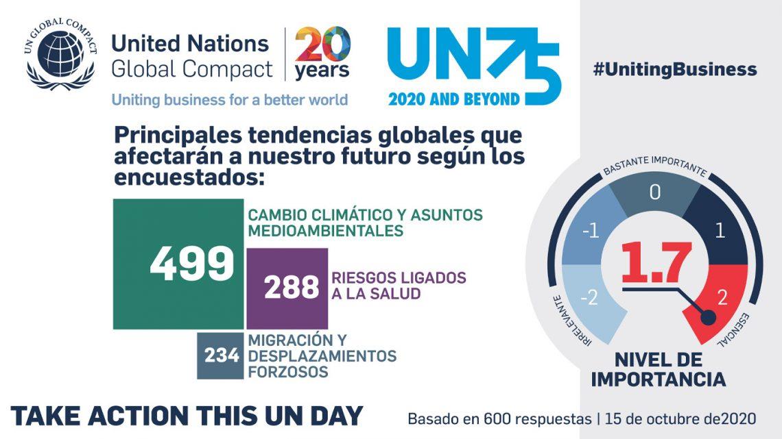 agenda 2030 españa post covid 19