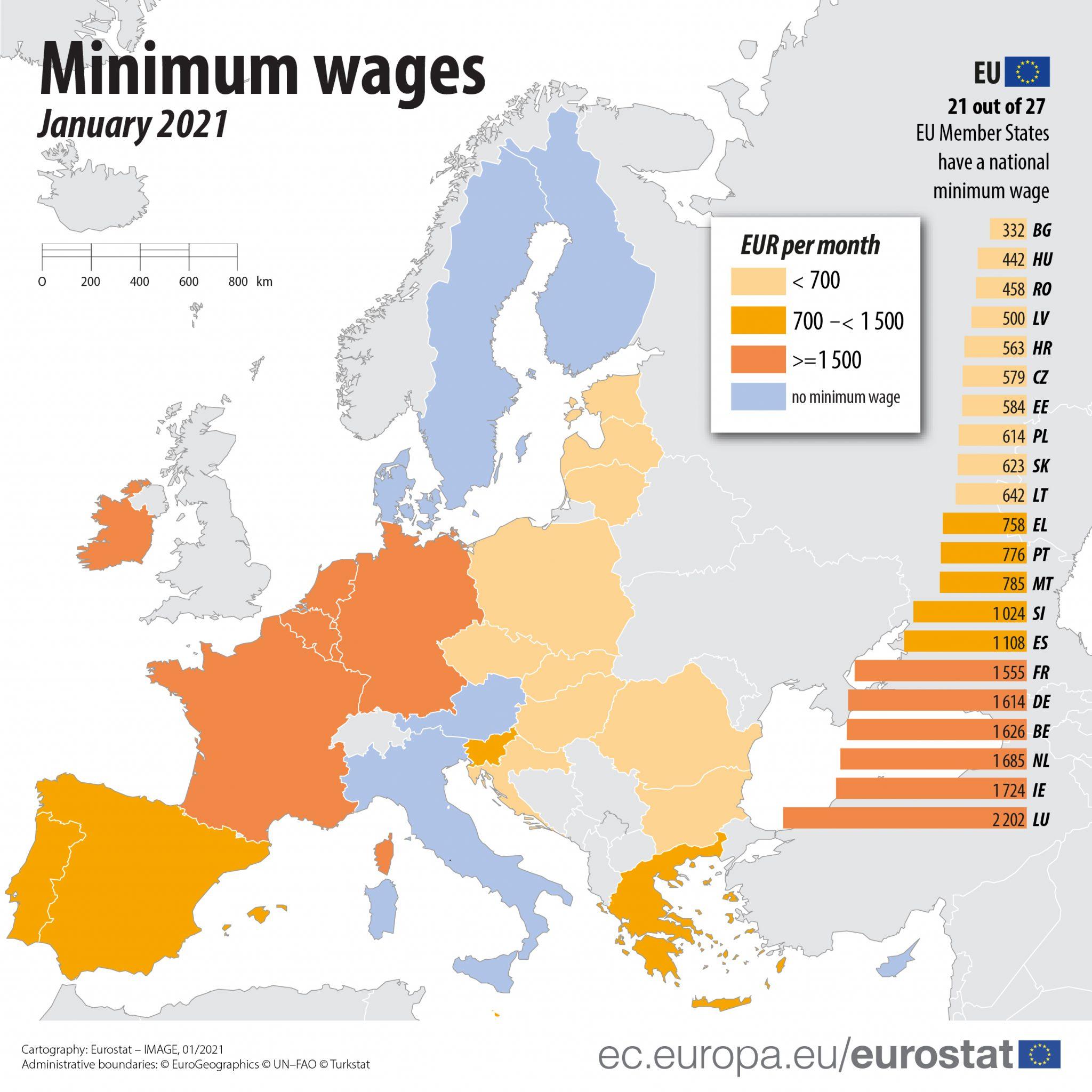 spain minimum wage