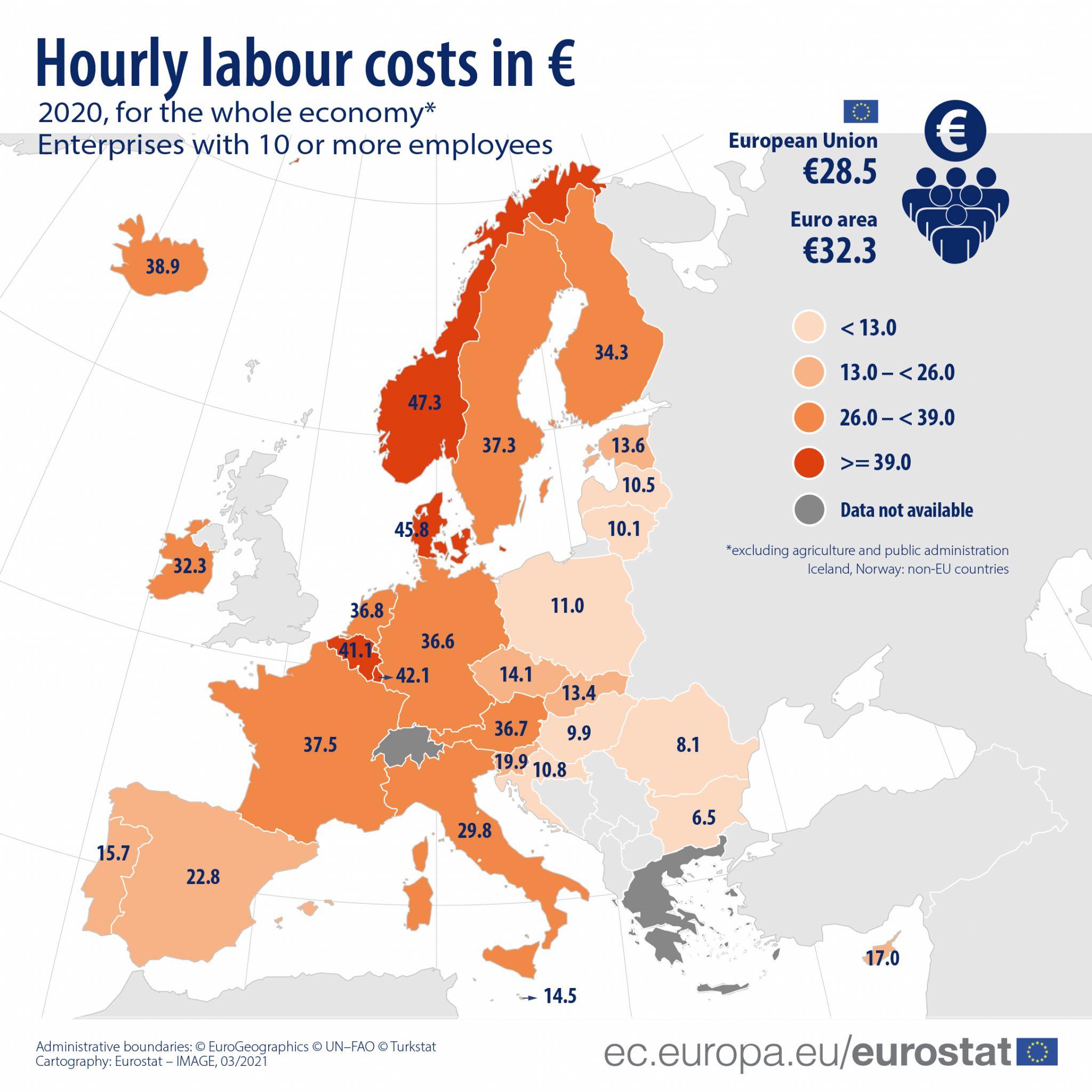 eurostat labour costs european union 2020