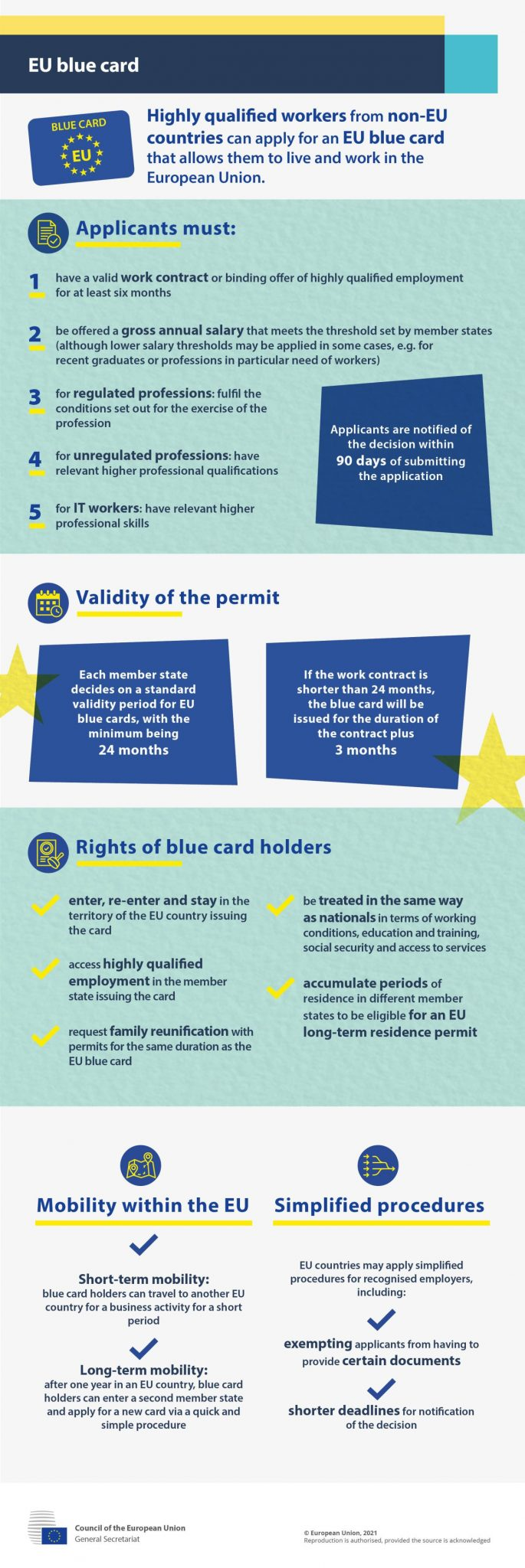Blue card workers
